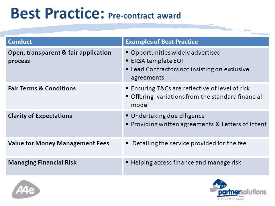 Best Practice Presentation Template – brettfranklin.co