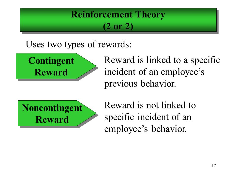 17 Reinforcement Theory (2 or 2) Reinforcement Theory (2 or 2) Uses two types of rewards: Contingent Reward Contingent Reward Noncontingent Reward Non