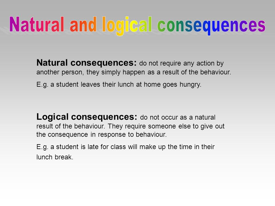 Natural consequences: do not require any action by another person, they simply happen as a result of the behaviour. E.g. a student leaves their lunch