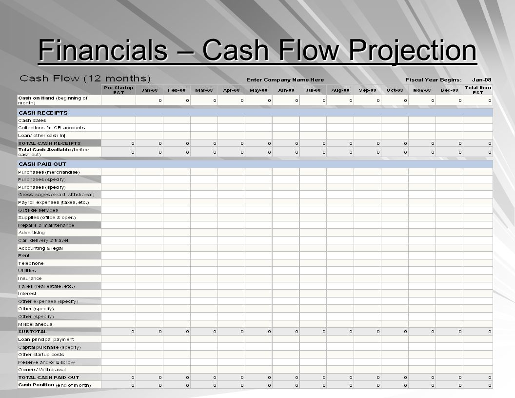 wedding planner cash flow sample Occasions personal event planning business plan financial plan 75 projected cash flow you can download this complete sample plan as a text document for free.