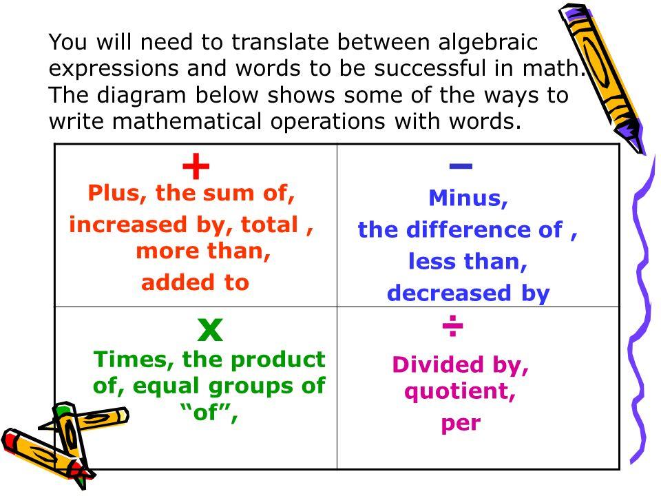write a verbal expression for each algebraic expression