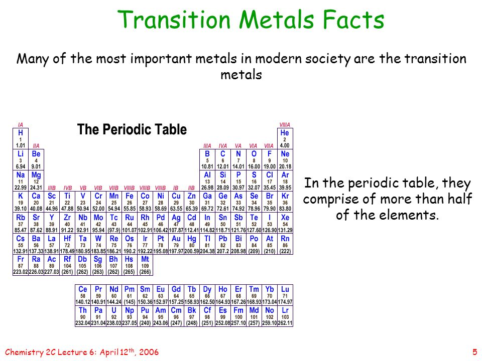 1chemistry 2c lecture 6 april 12 th 2006 lecture 6transition 5 5chemistry 2c lecture 6 april 12 th 2006 transition metals facts urtaz Gallery