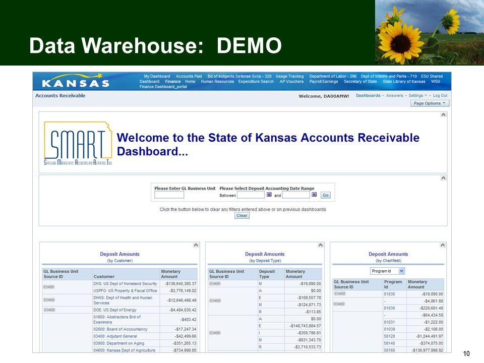 1 Data Warehouse Presented by: Adriene Williams  22 Data