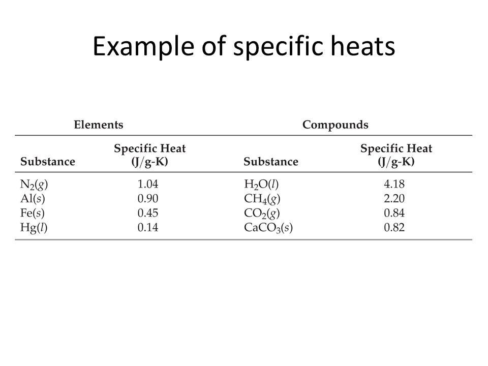 Example of specific heats