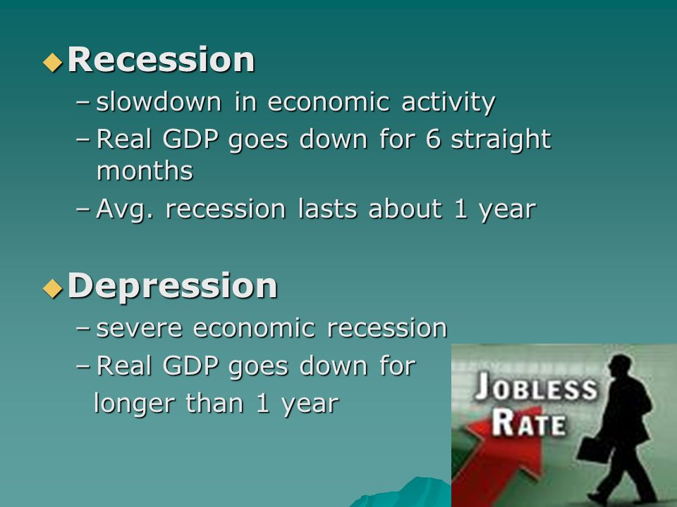  Recession –slowdown in economic activity –Real GDP goes down for 6 straight months –Avg.