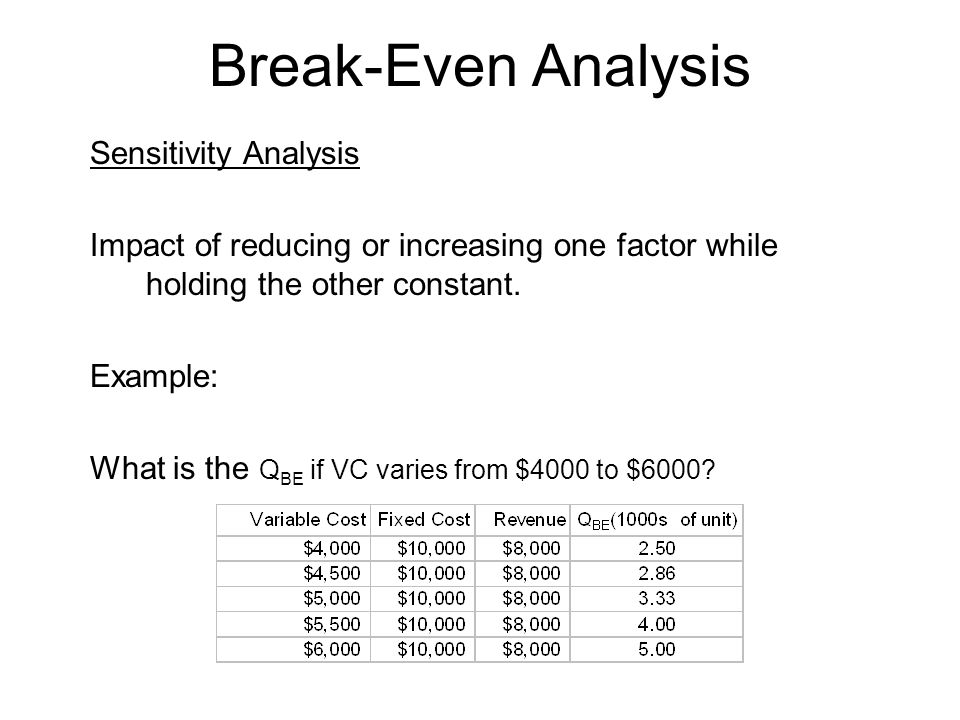 BreakEven Analysis BreakEven Analysis  Performed To Determine