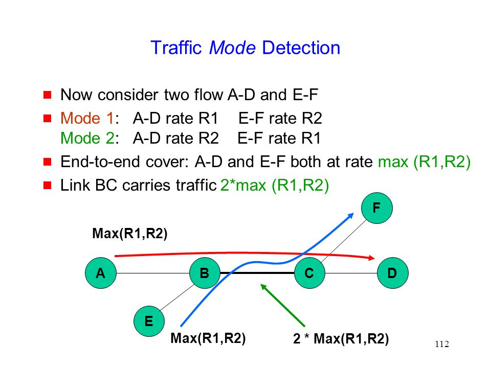 112 Traffic Mode Detection  Now consider two flow A-D and E-F  Mode 1: A-D rate R1E-F rate R2 Mode 2: A-D rate R2 E-F rate R1  End-to-end cover: A-D and E-F both at rate max (R1,R2)  Link BC carries traffic 2*max (R1,R2) ABCD E F Max(R1,R2) 2 * Max(R1,R2)