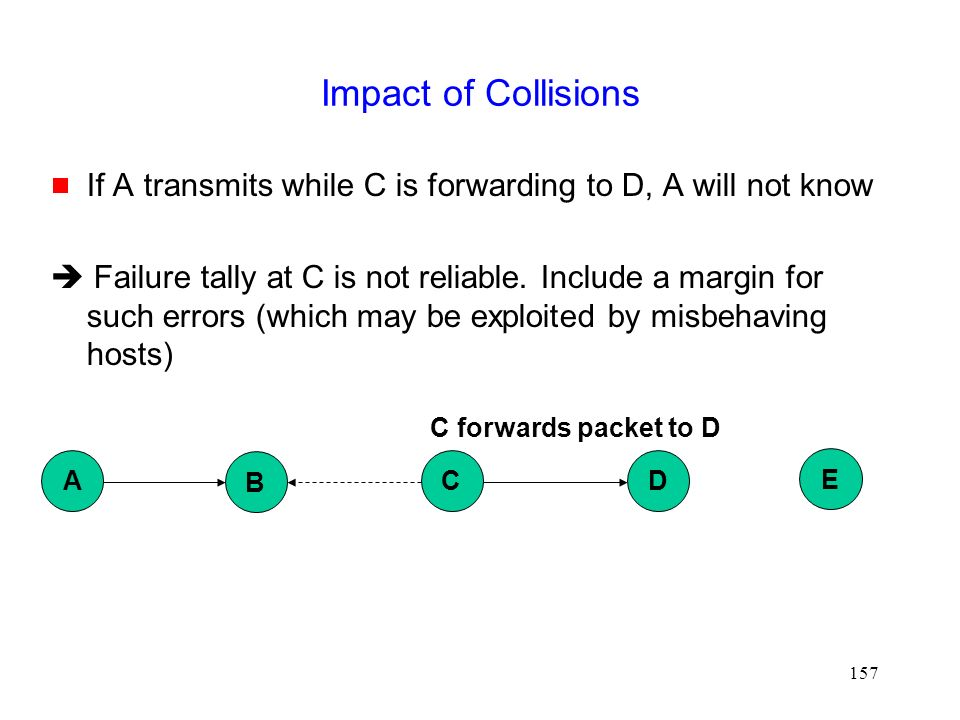 157 Impact of Collisions  If A transmits while C is forwarding to D, A will not know  Failure tally at C is not reliable.