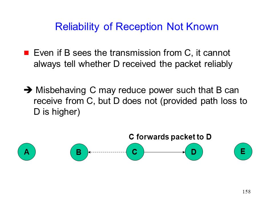 158 Reliability of Reception Not Known  Even if B sees the transmission from C, it cannot always tell whether D received the packet reliably  Misbehaving C may reduce power such that B can receive from C, but D does not (provided path loss to D is higher) B DC E A C forwards packet to D