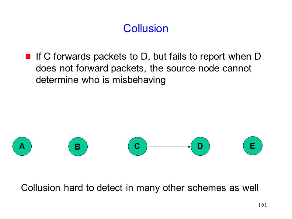 161 Collusion  If C forwards packets to D, but fails to report when D does not forward packets, the source node cannot determine who is misbehaving B DC E A Collusion hard to detect in many other schemes as well