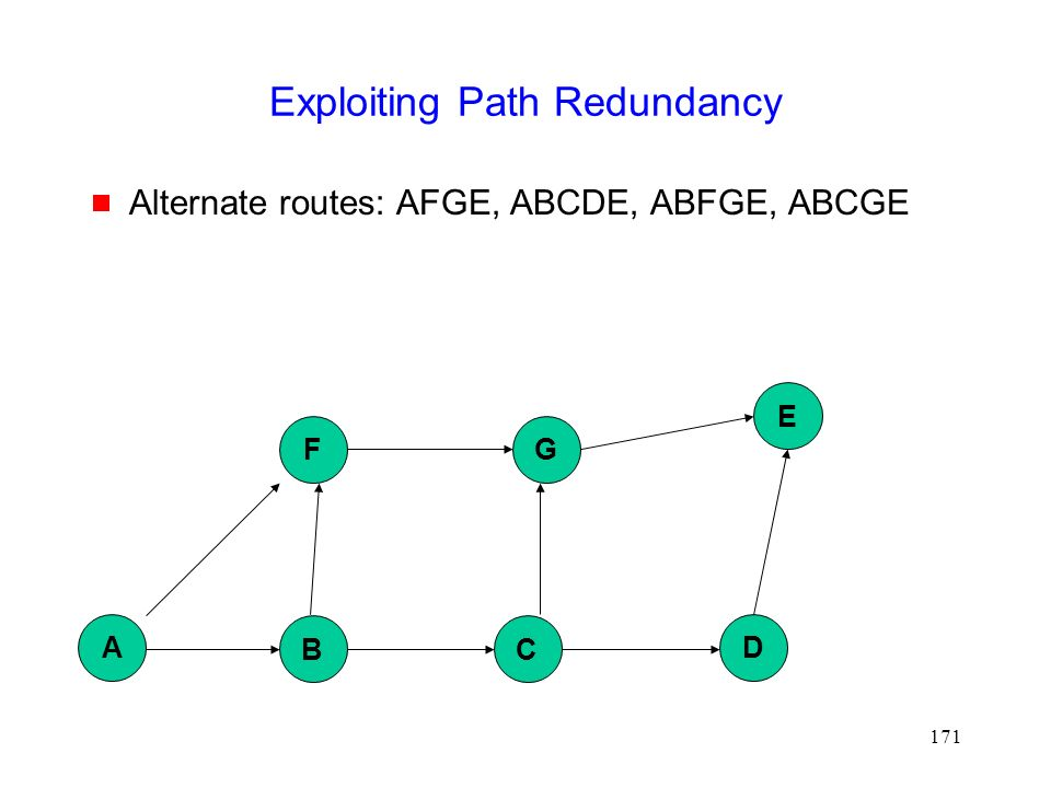 171 Exploiting Path Redundancy  Alternate routes: AFGE, ABCDE, ABFGE, ABCGE B D G E A F C