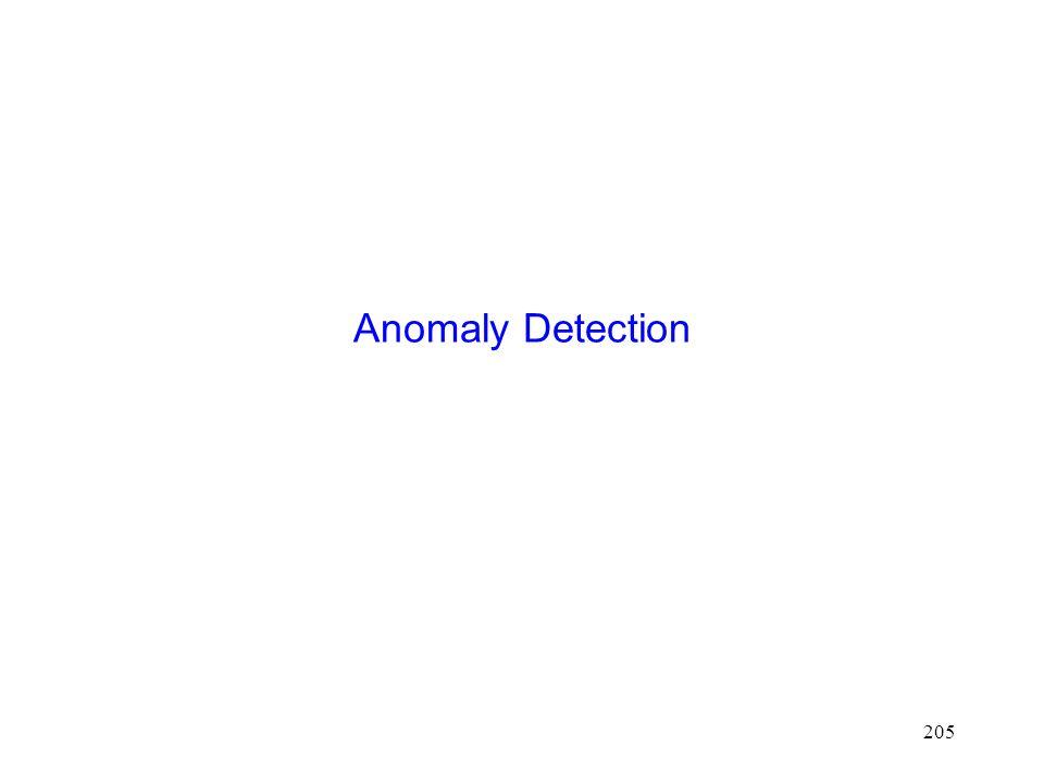 205 Anomaly Detection