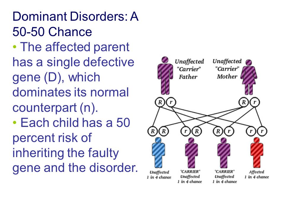 Dominant Disorders: A Chance The affected parent has a single defective gene (D), which dominates its normal counterpart (n).