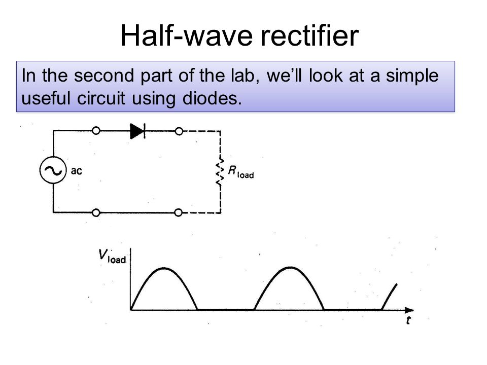 Lab Report Don\'t forget: this is one of the 3 labs that requires a ...
