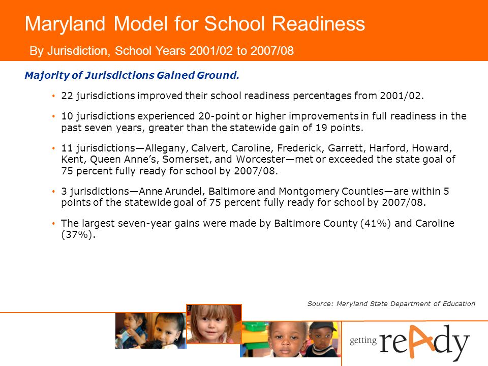 Maryland Model for School Readiness Majority of Jurisdictions Gained Ground.