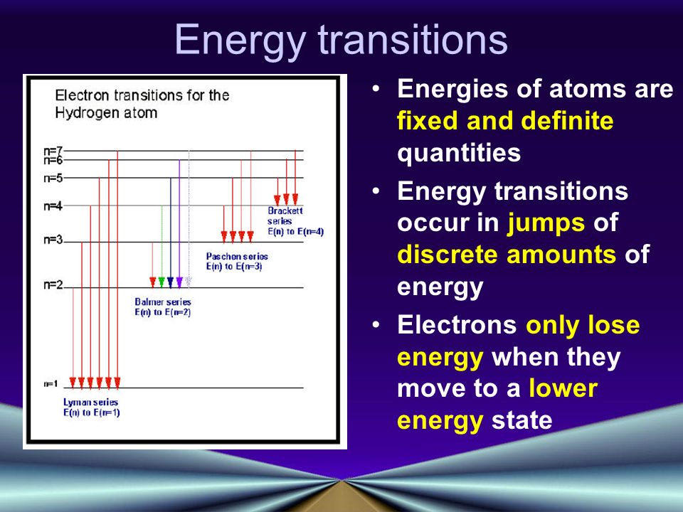 Energy transitions Energies of atoms are fixed and definite quantities Energy transitions occur in jumps of discrete amounts of energy Electrons only lose energy when they move to a lower energy state