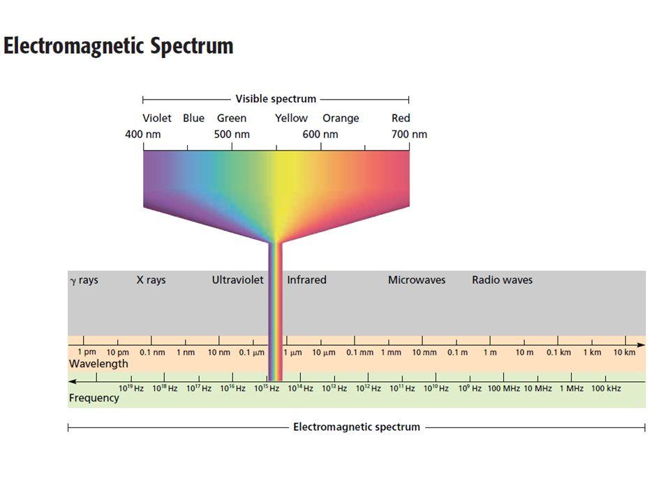 atomic emission spectrum definition