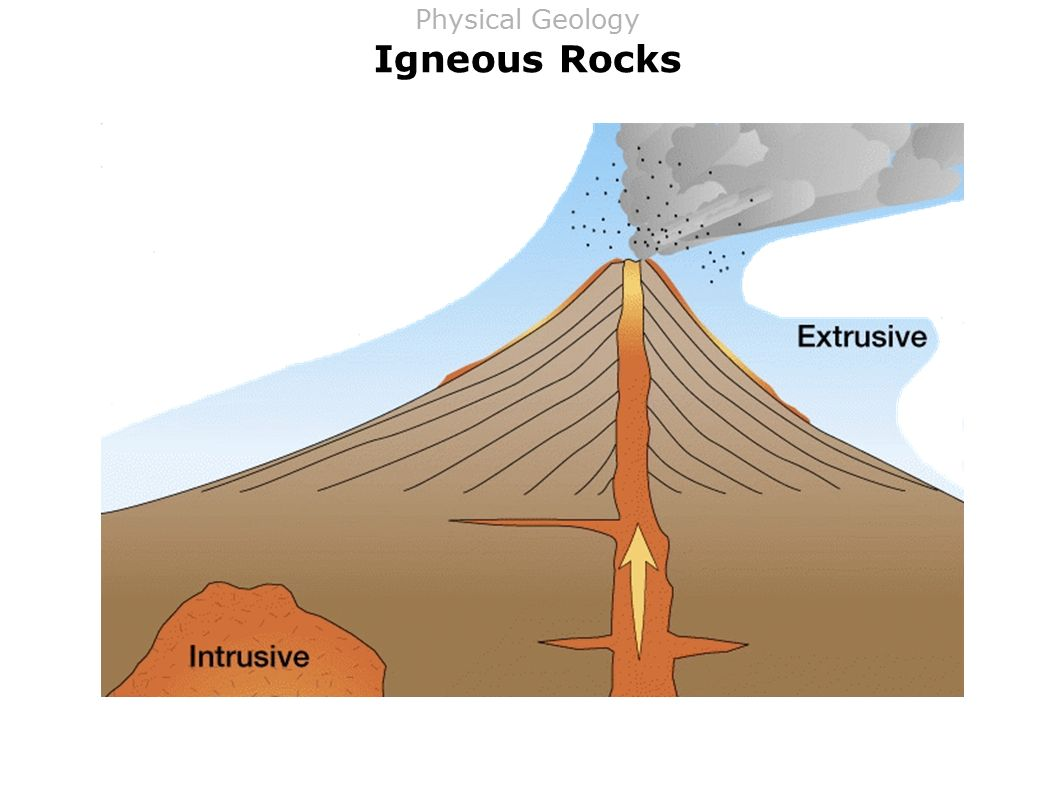 intrusive and minor extrusive features of Extrusive rocks are formed from magma at or above the surface of the planet, and generally display smaller mineral crystals, or no crystals at all, because of the rapid cooling environment in which they form chemically, an intrusive and extrusive rock could be identical, the only difference being the size of the mineral crystals they contain.