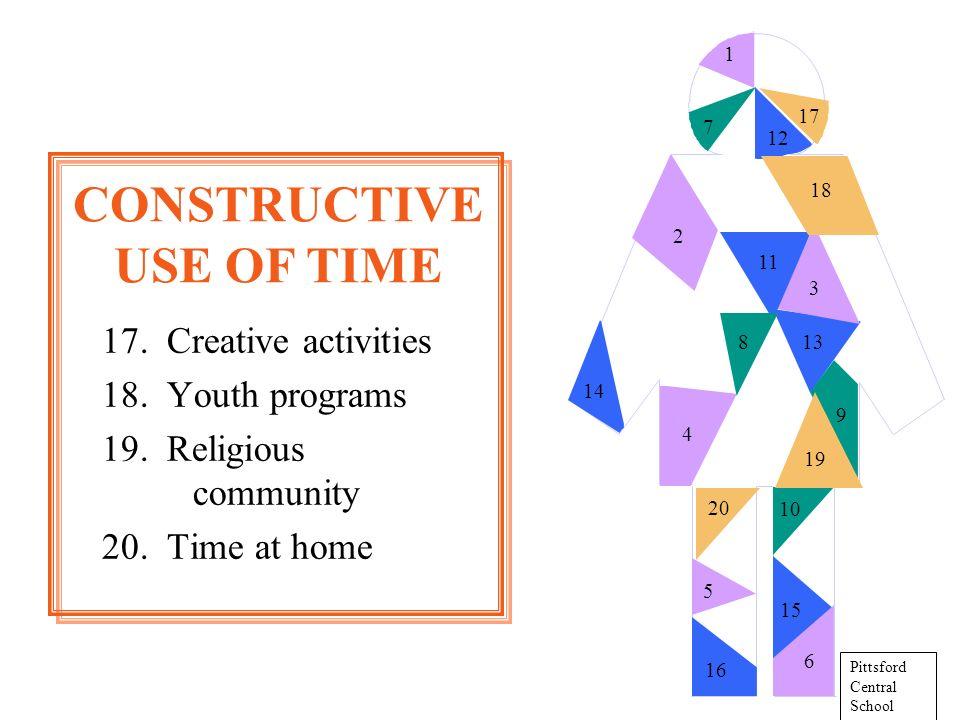 17. Creative activities 18. Youth programs 19. Religious community 20.