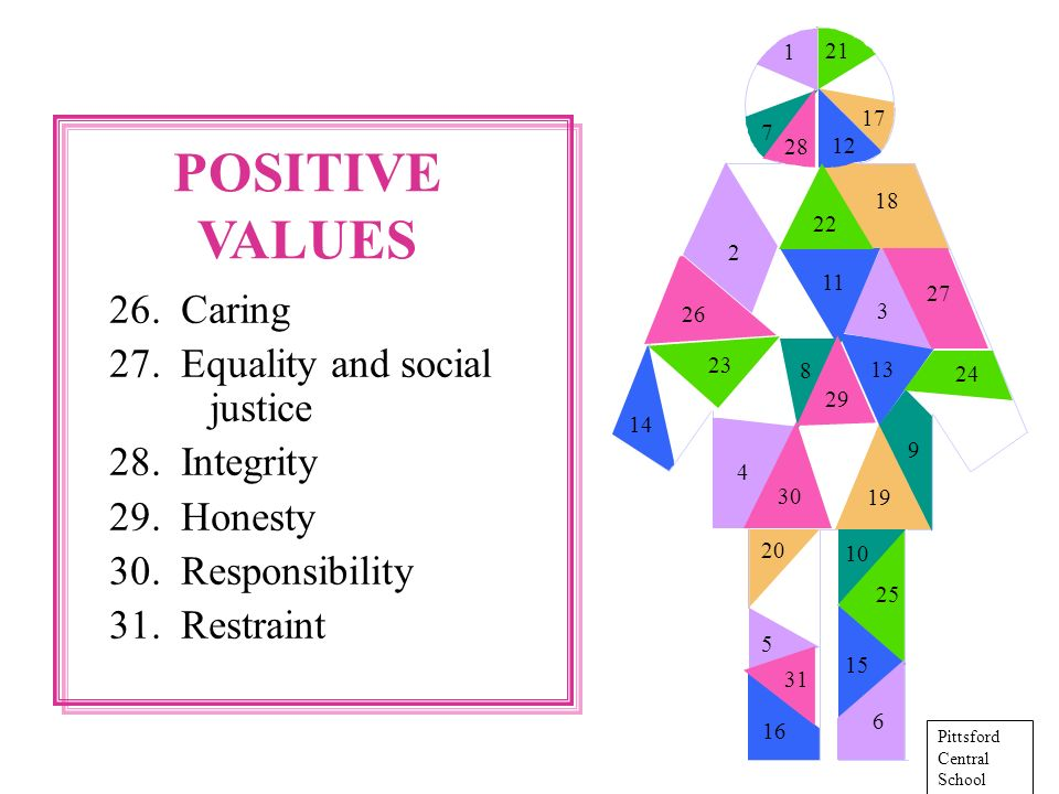 26. Caring 27. Equality and social justice 28. Integrity 29.