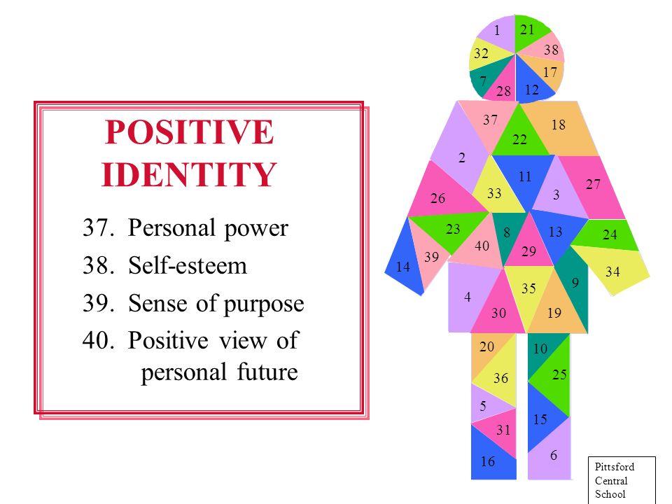 37. Personal power 38. Self-esteem 39. Sense of purpose 40.