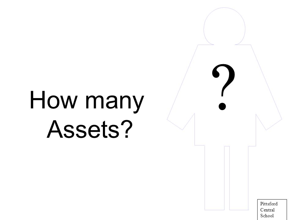 How many Assets? ? Pittsford Central School