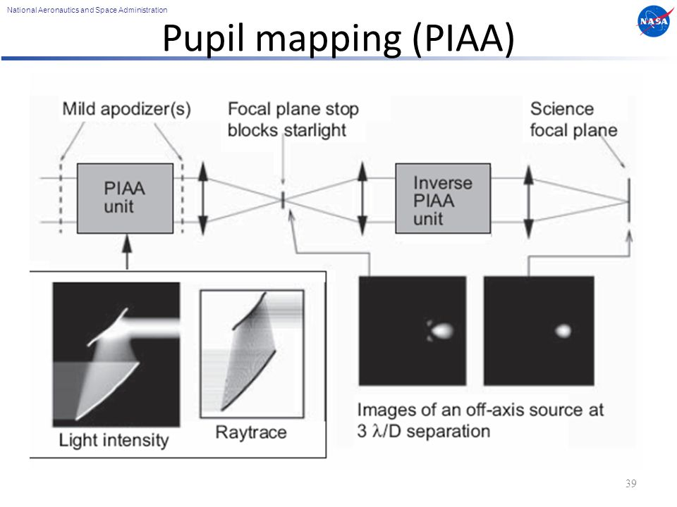 National Aeronautics and Space Administration Pupil mapping (PIAA) 39
