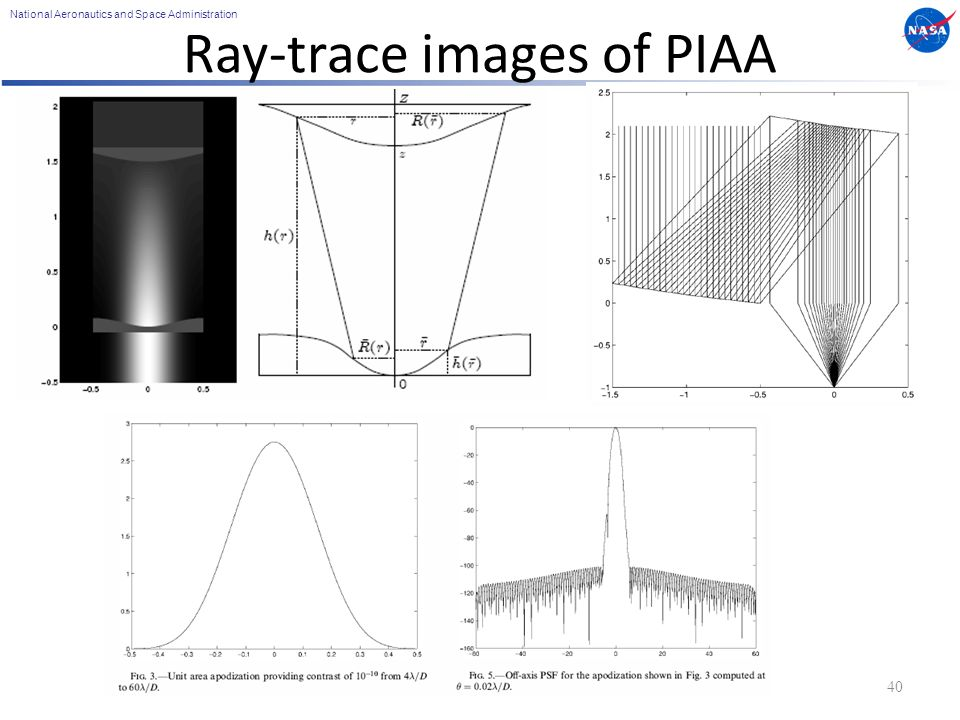 National Aeronautics and Space Administration Ray-trace images of PIAA 40