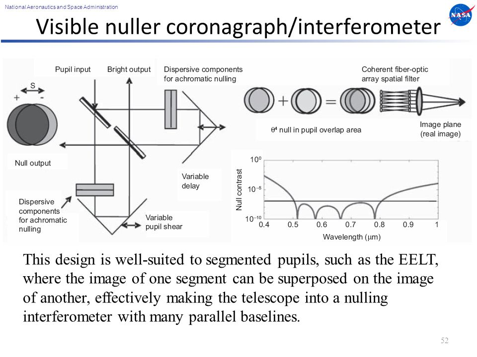 National Aeronautics and Space Administration Visible nuller coronagraph/interferometer 52 This design is well-suited to segmented pupils, such as the EELT, where the image of one segment can be superposed on the image of another, effectively making the telescope into a nulling interferometer with many parallel baselines.