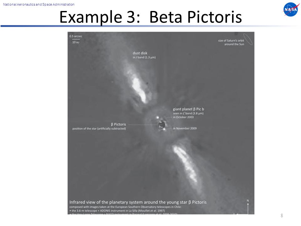 National Aeronautics and Space Administration Example 3: Beta Pictoris 8