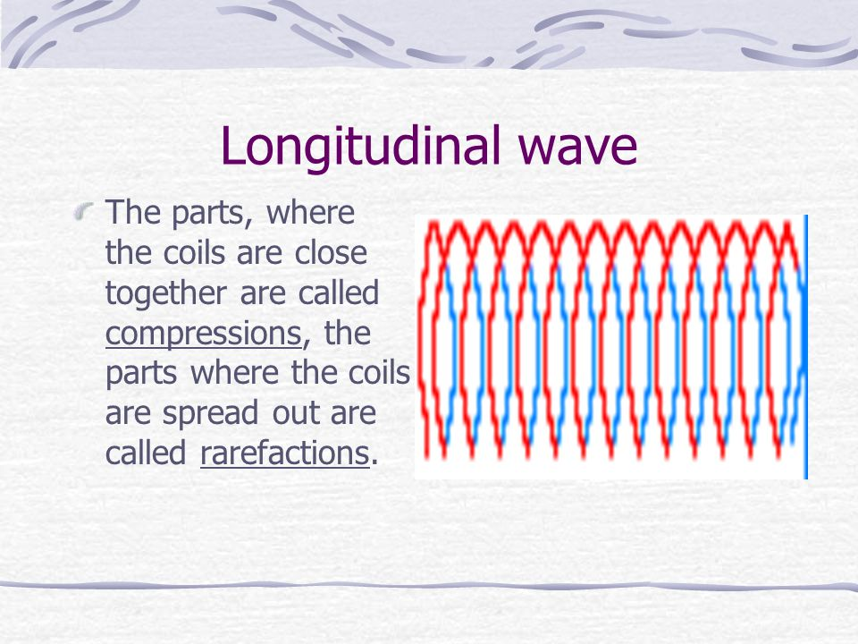 Longitudinal wave The parts, where the coils are close together are called compressions, the parts where the coils are spread out are called rarefactions.