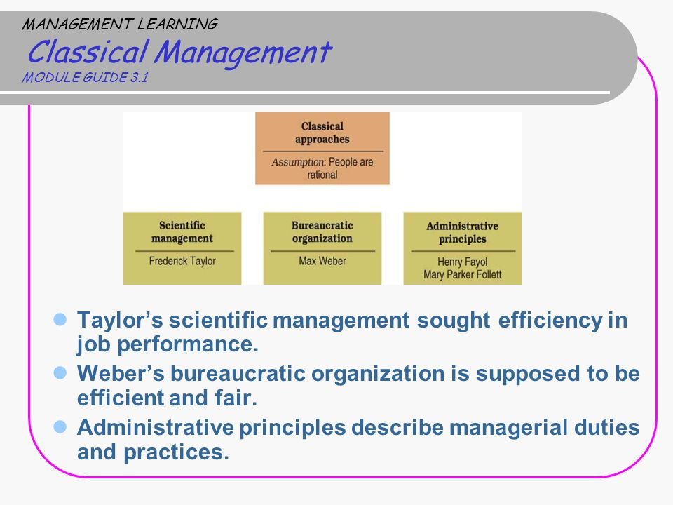 MANAGEMENT LEARNING Classical Management MODULE GUIDE 3.1 Taylor's scientific management sought efficiency in job performance.