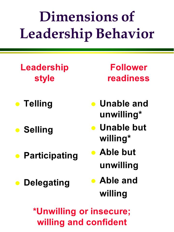 Dimensions of Leadership Behavior l Telling l Selling l Participating l Delegating l Unable and unwilling* l Unable but willing* l Able but unwilling l Able and willing Leadership style Follower readiness *Unwilling or insecure; willing and confident