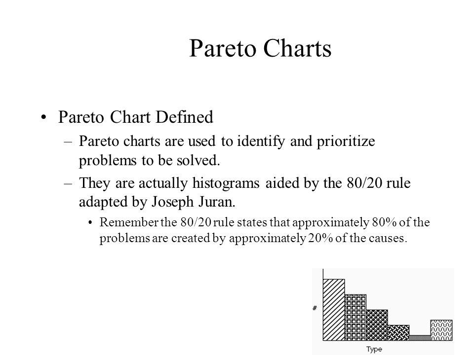 Seven Quality Tools The Seven Tools Histograms Pareto Charts
