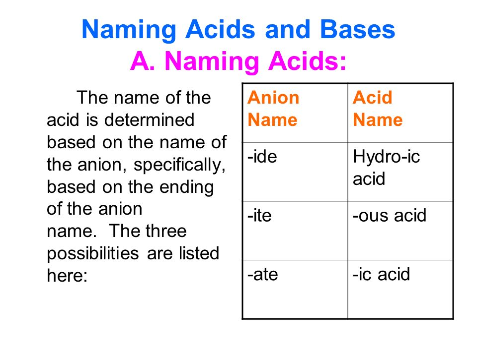 Naming Acid And Bases Writing Formulas For. Acids And Bases Acid U2013 Base Theories Naming Rh Slideplayer. Worksheet. Naming Acids And Bases Worksheet Answers At Clickcart.co