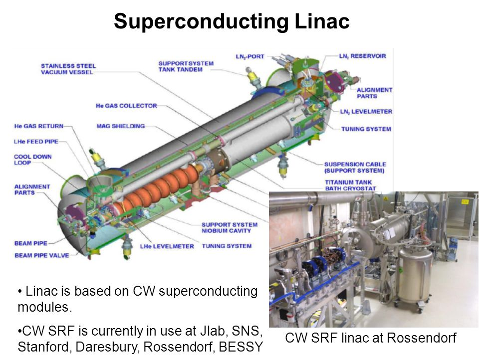 Superconducting Linac Linac is based on CW superconducting modules.