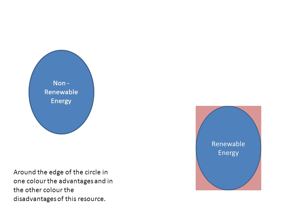 What is the difference between renewable and non-renewable ...