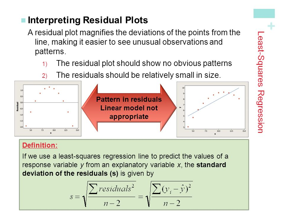 + Least-Squares Regression Interpreting Residual PlotsA residual plot magnifies the deviations of the points from the line, making it easier to see unusual observations andpatterns.