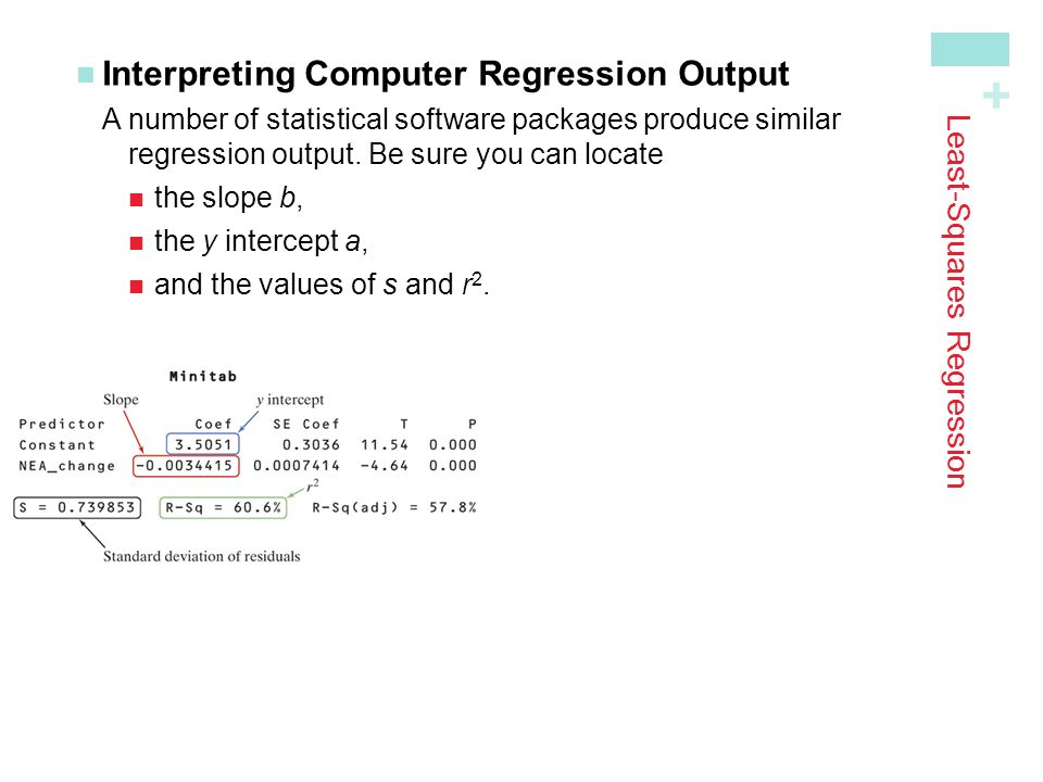 + Interpreting Computer Regression OutputA number of statistical software packages produce similar regression output.