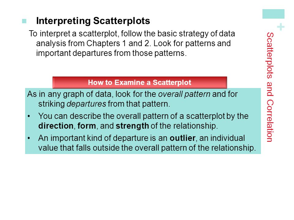 + Scatterplots and Correlation Interpreting Scatterplots To interpret a scatterplot, follow the basic strategy of data analysis from Chapters 1 and 2.