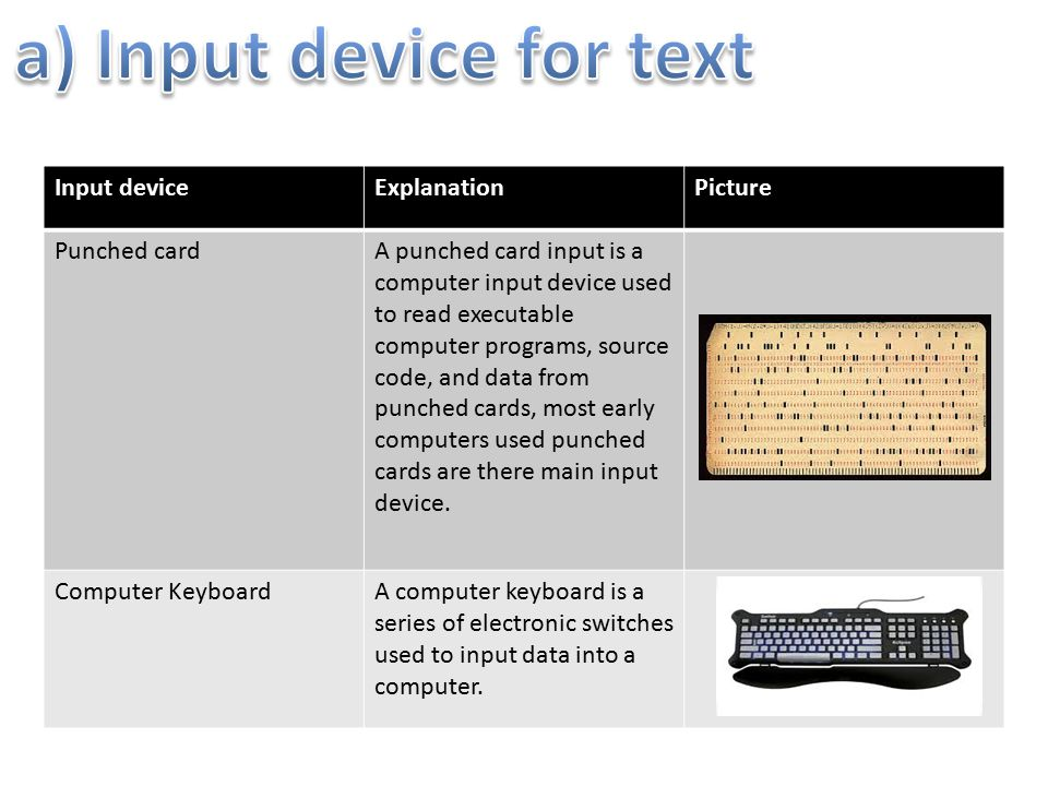 input devices used with a computer You can now enter data and commands directly and easily into a computer system through pointing devices like electronic mice and touch pads, and technologies like political scanning, handwriting conviction, and voice recognition.