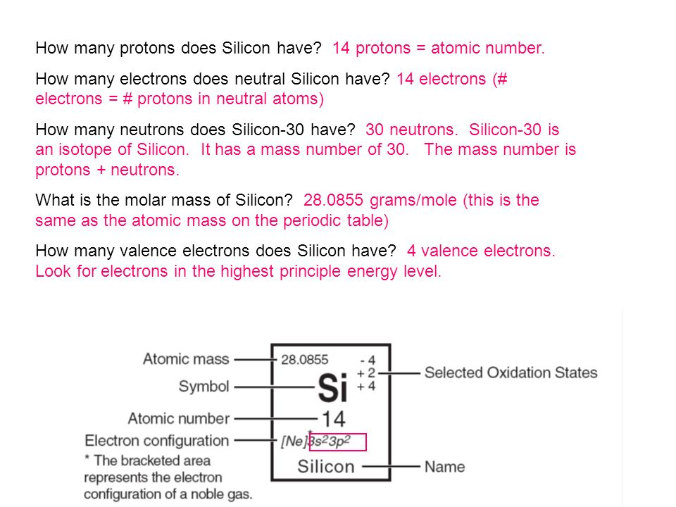 Periodic table review 1rts of the periodic table 2roduction 14 protons atomic number urtaz Choice Image