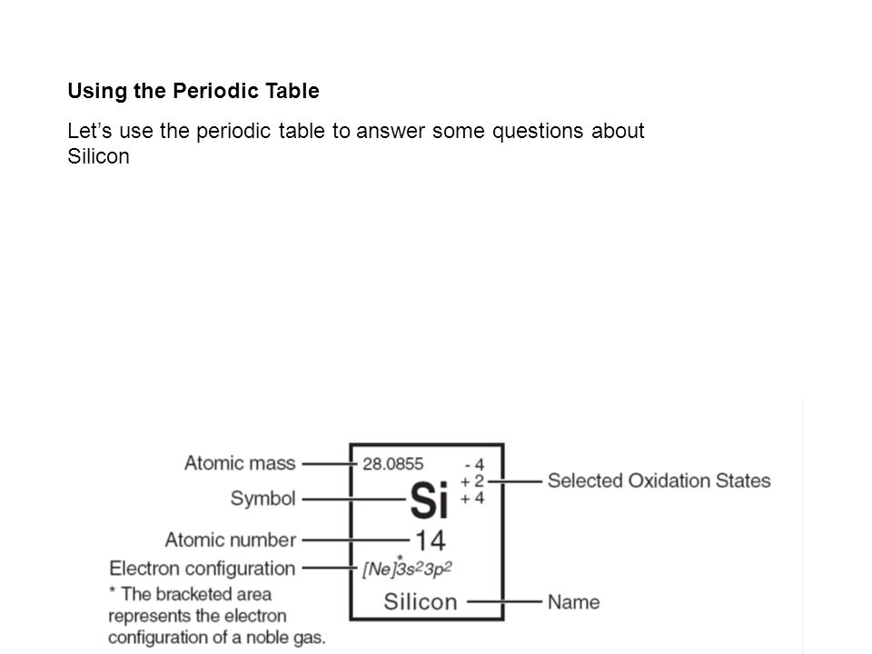 Periodic table review 1rts of the periodic table 2roduction 8 using the periodic table lets use the periodic table to answer some questions about silicon urtaz Gallery