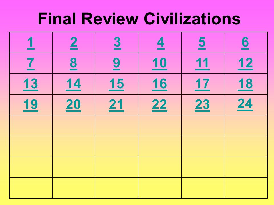 Final Review Civilizations