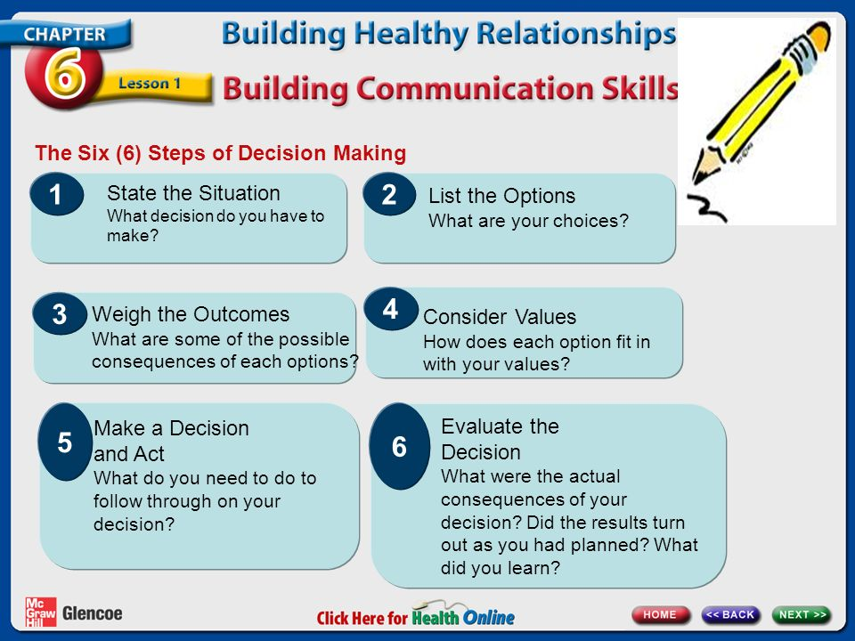 Steps To Building A Healthy Relationship