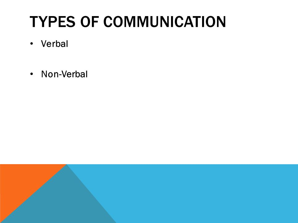 different types of communication skills