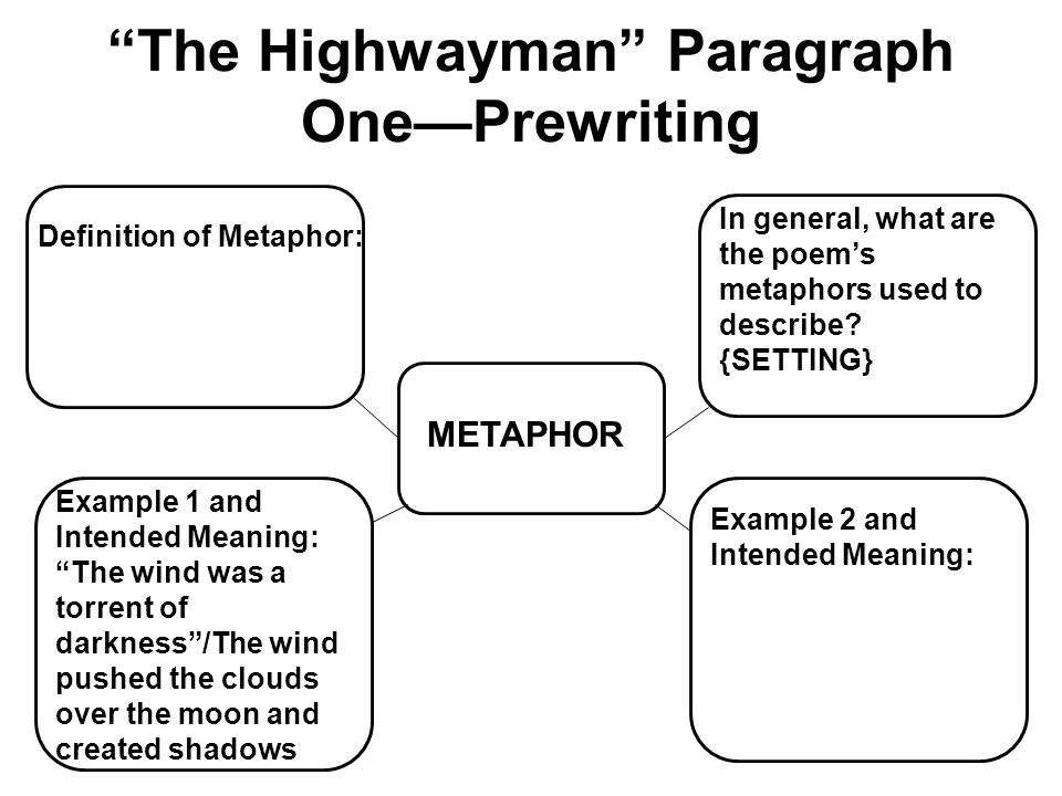 "comparative essay prewriting what is it a comparative essay  4 ""the highwayman"""