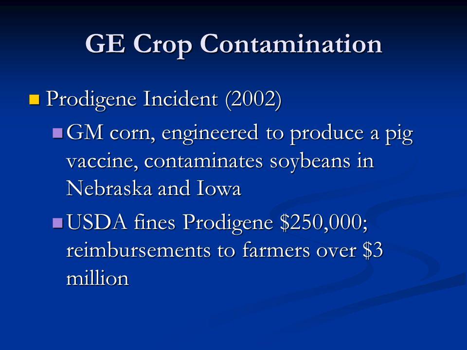 GE Crop Contamination Prodigene Incident (2002) Prodigene Incident (2002) GM corn, engineered to produce a pig vaccine, contaminates soybeans in Nebraska and Iowa GM corn, engineered to produce a pig vaccine, contaminates soybeans in Nebraska and Iowa USDA fines Prodigene $250,000; reimbursements to farmers over $3 million USDA fines Prodigene $250,000; reimbursements to farmers over $3 million