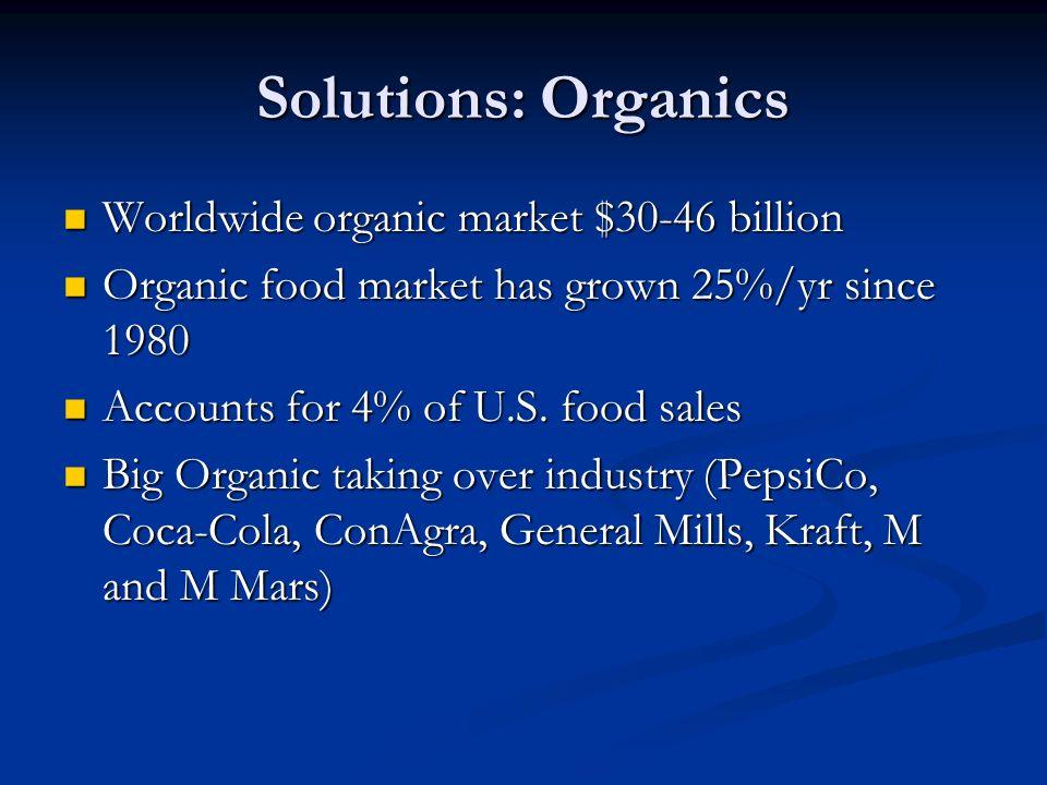 Solutions: Organics Worldwide organic market $30-46 billion Worldwide organic market $30-46 billion Organic food market has grown 25%/yr since 1980 Organic food market has grown 25%/yr since 1980 Accounts for 4% of U.S.