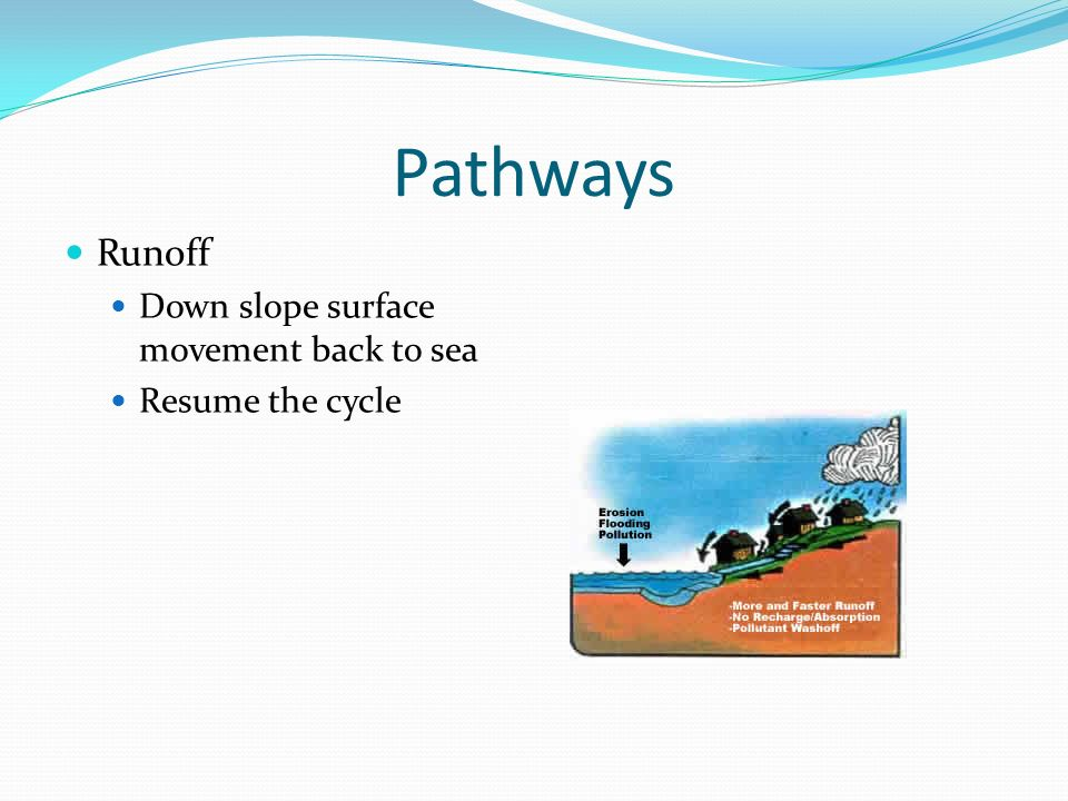 Pathways Runoff Down slope surface movement back to sea Resume the cycle